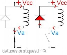 la-diode-diode-de-roue-libre-pour-relais.jpg